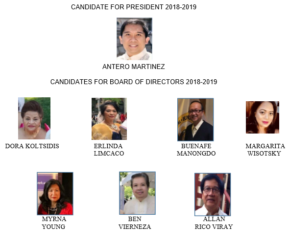 The official candidates to the Oct 6 PIDCI elections.